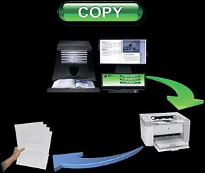 Copier Replacement
