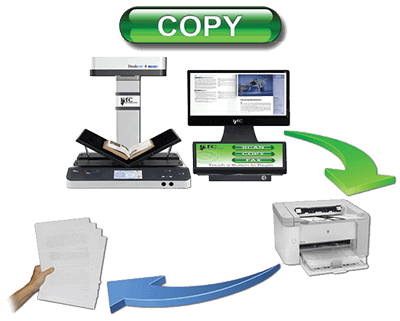 Copier Replacement